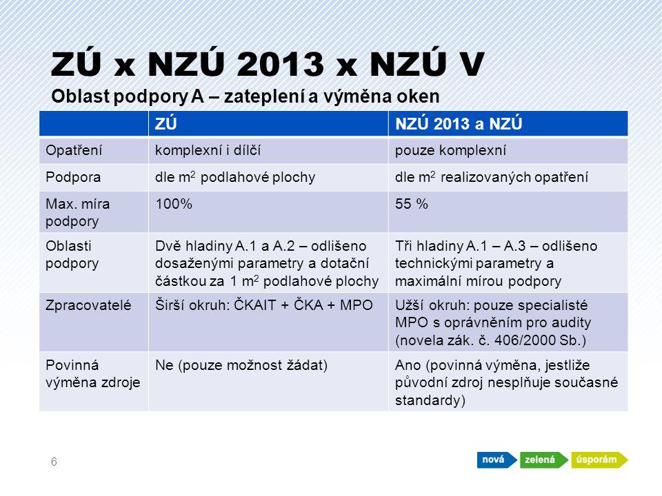 ZÚ x NZÚ 2013 x NZÚ V ZÚNZÚ 2013 a NZÚ Opatřeníkomplexní i dílčípouze komplexní Podporadle m 2 podlahové plochydle m 2 realizovaných opatření Max.