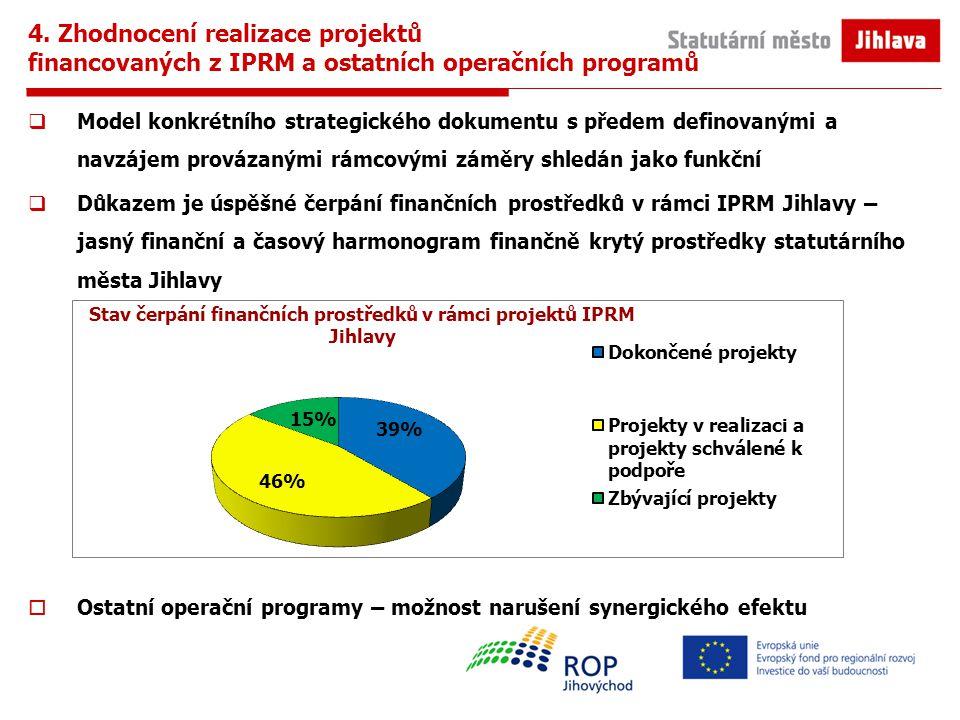 4. Zhodnocení realizace projektů financovaných z IPRM a ostatních operačních programů  Model konkrétního strategického dokumentu s předem definovaným