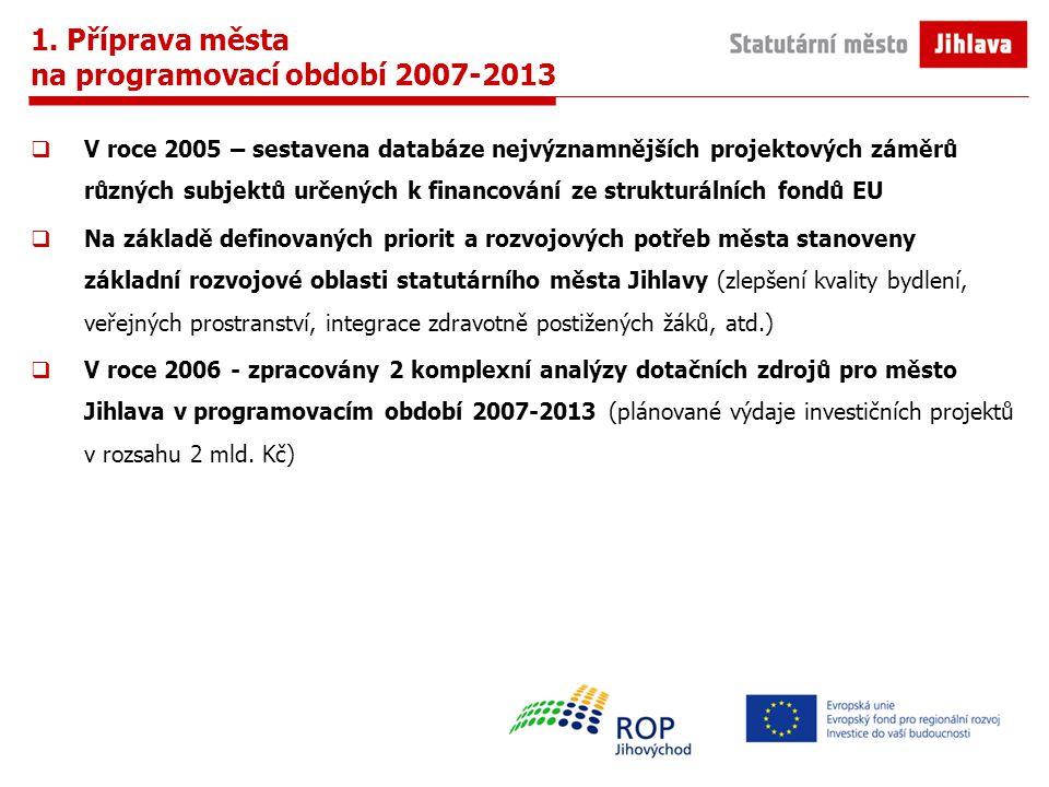 1. Příprava města na programovací období 2007-2013  V roce 2005 – sestavena databáze nejvýznamnějších projektových záměrů různých subjektů určených k