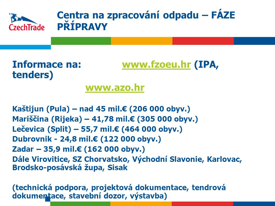 10 Centra na zpracování odpadu – FÁZE PŘÍPRAVY Informace na: www.fzoeu.hr (IPA, tenders)www.fzoeu.hr www.azo.hr Kaštijun (Pula) – nad 45 mil.€ (206 000 obyv.) Mariščina (Rijeka) – 41,78 mil.€ (305 000 obyv.) Lečevica (Split) – 55,7 mil.€ (464 000 obyv.) Dubrovnik - 24,8 mil.€ (122 000 obyv.) Zadar – 35,9 mil.€ (162 000 obyv.) Dále Virovitice, SZ Chorvatsko, Východní Slavonie, Karlovac, Brodsko-posávská župa, Sisak (technická podpora, projektová dokumentace, tendrová dokumentace, stavební dozor, výstavba)