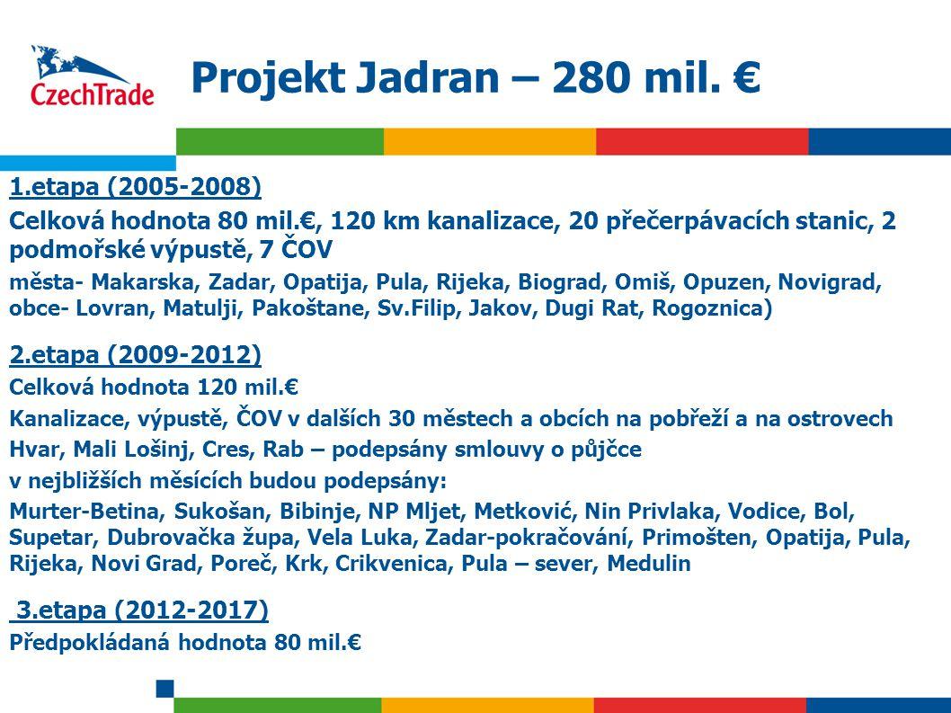 11 Projekt Jadran – 280 mil.