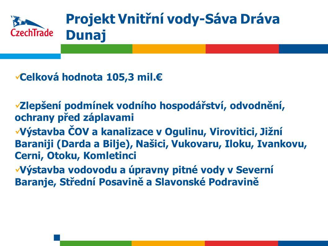 12 Projekt Vnitřní vody-Sáva Dráva Dunaj  Celková hodnota 105,3 mil.€  Zlepšení podmínek vodního hospodářství, odvodnění, ochrany před záplavami  Výstavba ČOV a kanalizace v Ogulinu, Virovitici, Jižní Baraniji (Darda a Bilje), Našici, Vukovaru, Iloku, Ivankovu, Cerni, Otoku, Komletinci  Výstavba vodovodu a úpravny pitné vody v Severní Baranje, Střední Posavině a Slavonské Podravině