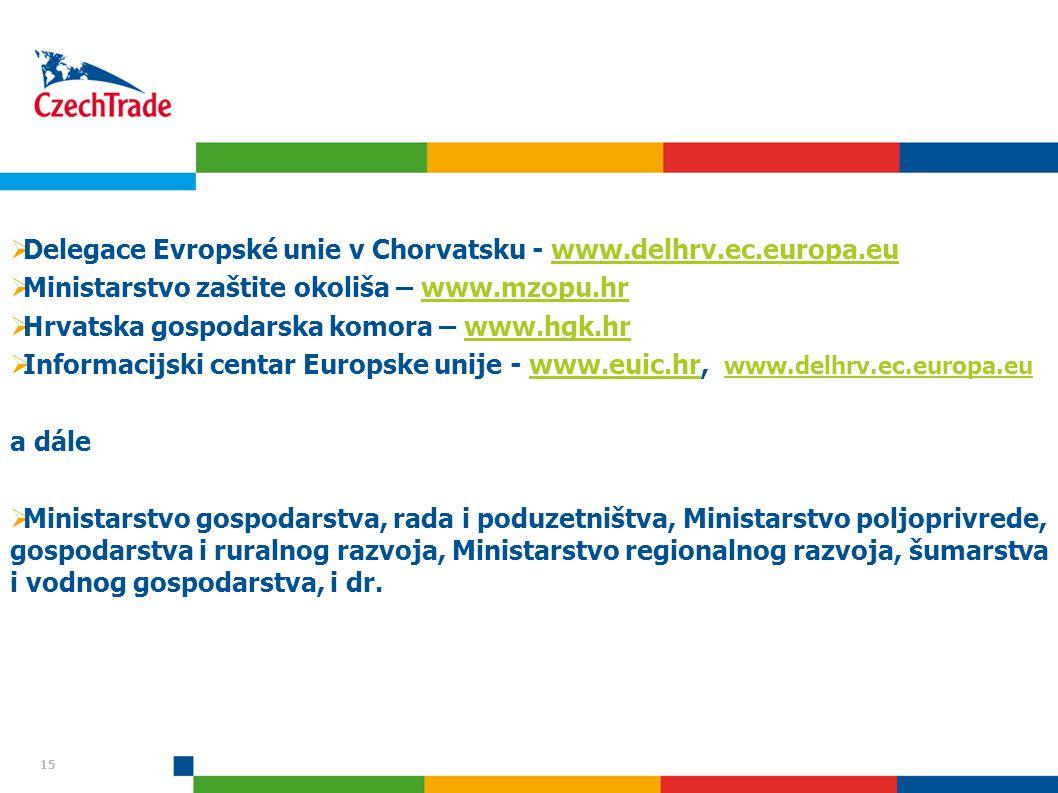 15  Delegace Evropské unie v Chorvatsku - www.delhrv.ec.europa.euwww.delhrv.ec.europa.eu  Ministarstvo zaštite okoliša – www.mzopu.hrwww.mzopu.hr  Hrvatska gospodarska komora – www.hgk.hrwww.hgk.hr  Informacijski centar Europske unije - www.euic.hr, www.delhrv.ec.europa.euwww.euic.hr www.delhrv.ec.europa.eu a dále  Ministarstvo gospodarstva, rada i poduzetništva, Ministarstvo poljoprivrede, gospodarstva i ruralnog razvoja, Ministarstvo regionalnog razvoja, šumarstva i vodnog gospodarstva, i dr.