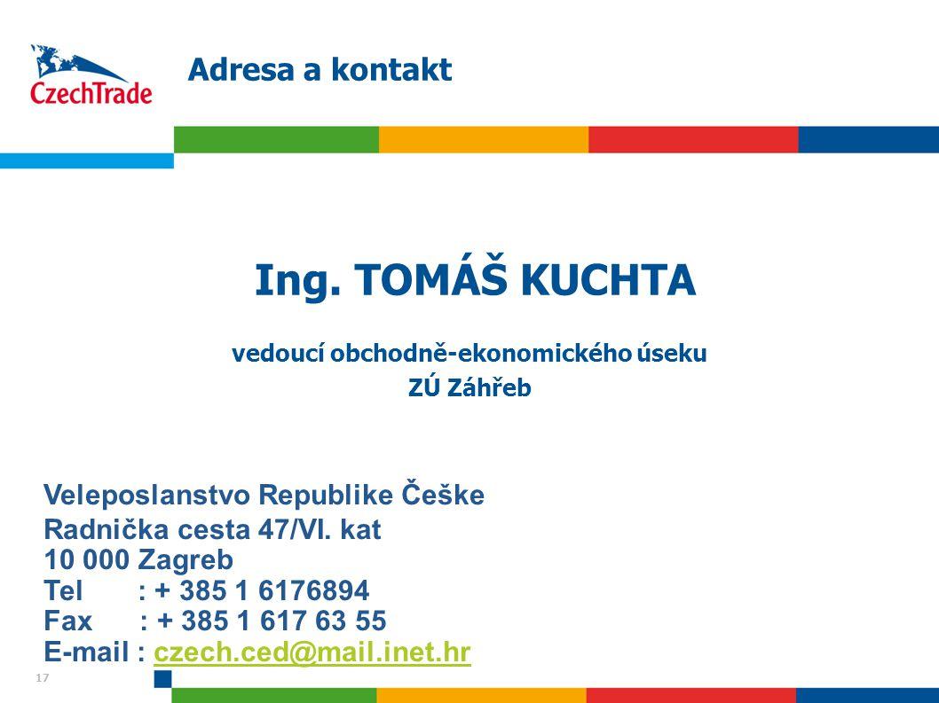 17 Adresa a kontakt 17 Ing.