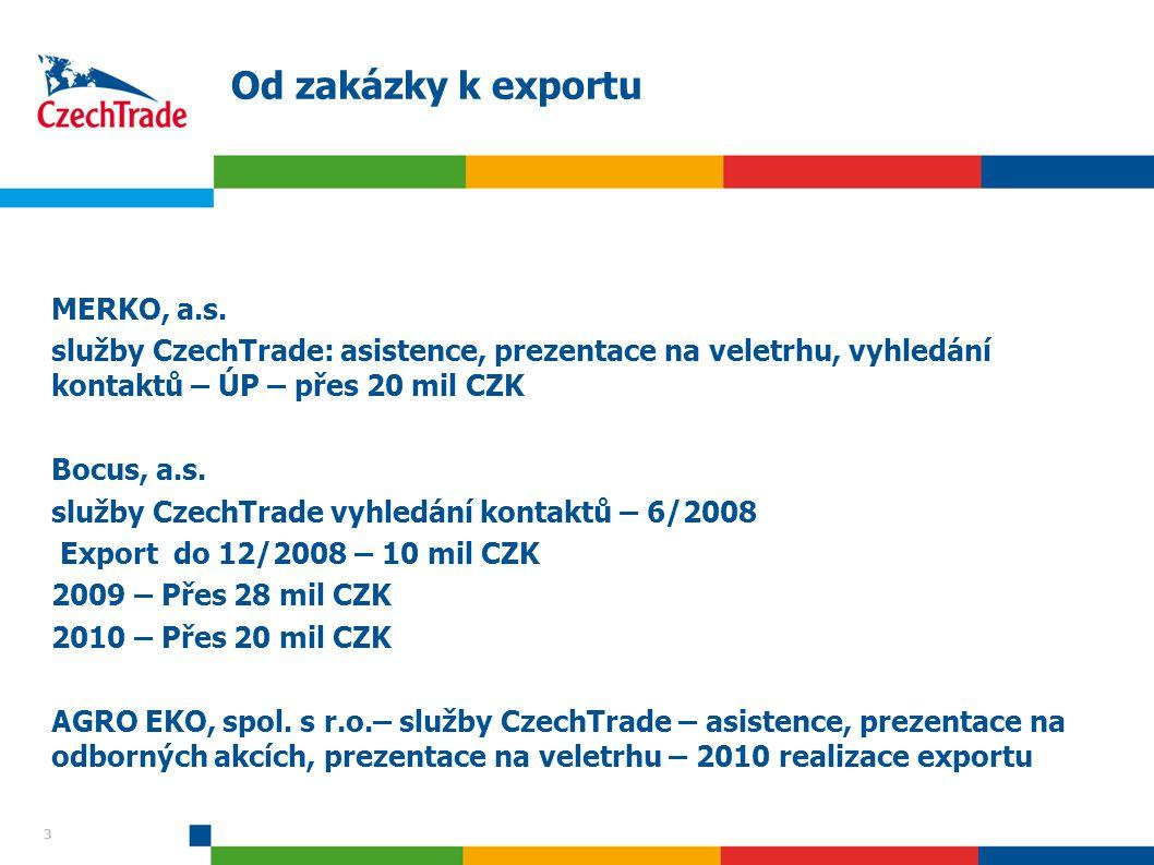 3 Od zakázky k exportu MERKO, a.s.
