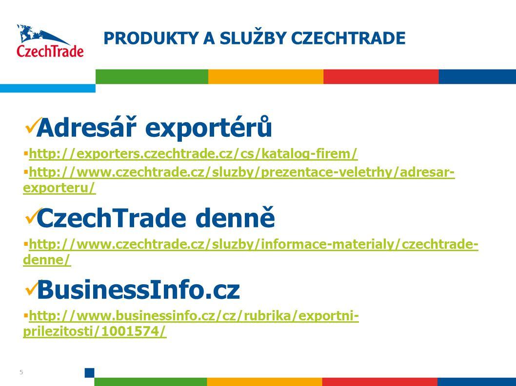 5 PRODUKTY A SLUŽBY CZECHTRADE  Adresář exportérů  http://exporters.czechtrade.cz/cs/katalog-firem/ http://exporters.czechtrade.cz/cs/katalog-firem/  http://www.czechtrade.cz/sluzby/prezentace-veletrhy/adresar- exporteru/ http://www.czechtrade.cz/sluzby/prezentace-veletrhy/adresar- exporteru/  CzechTrade denně  http://www.czechtrade.cz/sluzby/informace-materialy/czechtrade- denne/ http://www.czechtrade.cz/sluzby/informace-materialy/czechtrade- denne/  BusinessInfo.cz  http://www.businessinfo.cz/cz/rubrika/exportni- prilezitosti/1001574/ http://www.businessinfo.cz/cz/rubrika/exportni- prilezitosti/1001574/ 5
