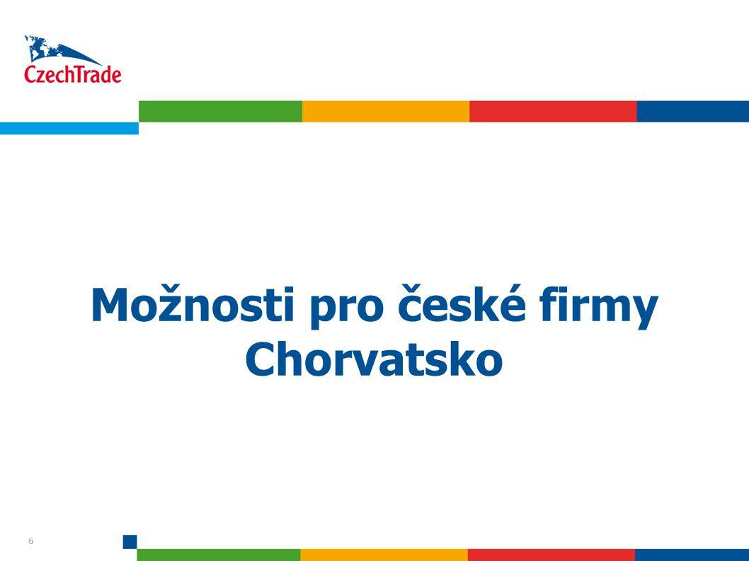 6 Možnosti pro české firmy Chorvatsko 6