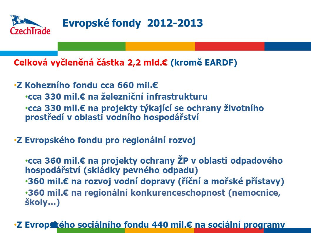 9 Evropské fondy 2012-2013 Celková vyčleněná částka 2,2 mld.€ (kromě EARDF) • Z Kohezního fondu cca 660 mil.€ • cca 330 mil.€ na železniční infrastrukturu • cca 330 mil.€ na projekty týkající se ochrany životního prostředí v oblasti vodního hospodářství • Z Evropského fondu pro regionální rozvoj • cca 360 mil.€ na projekty ochrany ŽP v oblasti odpadového hospodářství (skládky pevného odpadu) • 360 mil.€ na rozvoj vodní dopravy (říční a mořské přístavy) • 360 mil.€ na regionální konkurenceschopnost (nemocnice, školy…) • Z Evropského sociálního fondu 440 mil.€ na sociální programy