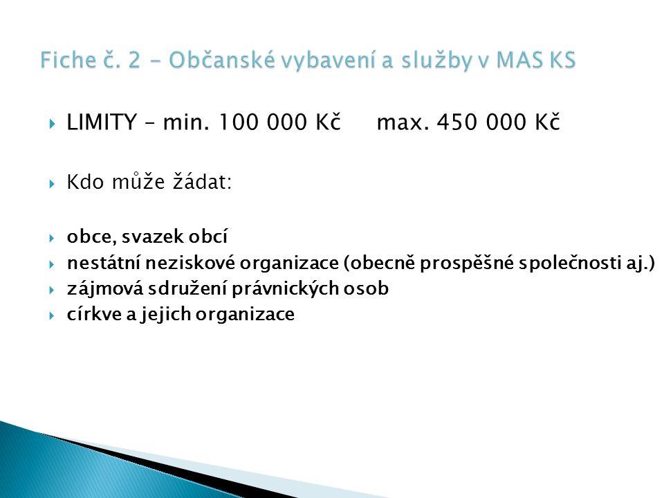  LIMITY – min.100 000 Kč max.