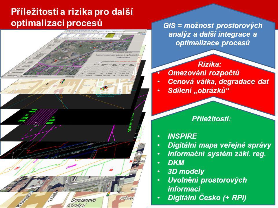 Příležitosti a rizika pro další optimalizaci procesů Vrstvy technologií Logická vrstva sítě Infrastruktura Osa kynety Účelové mapy povrchové situace (