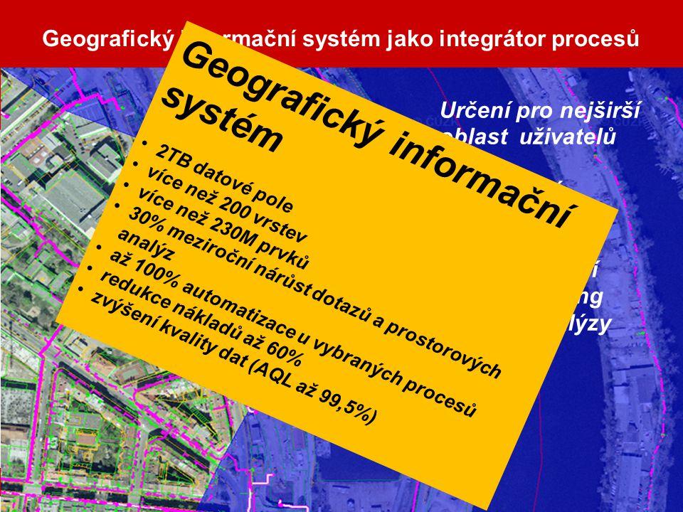 Geografický informační systém jako integrátor procesů Určení pro nejširší oblast uživatelů - plánování - výstavba - provoz - krizové řízení - geomarke