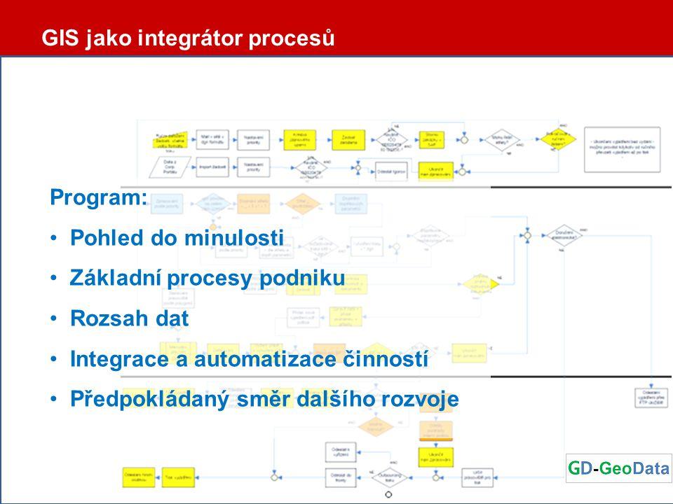 Program: • Pohled do minulosti • Základní procesy podniku • Rozsah dat • Integrace a automatizace činností • Předpokládaný směr dalšího rozvoje GIS ja