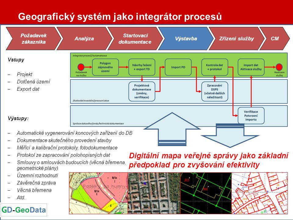 Vstupy –Kompletní DSPS v DB –Předávací protokol –Technické parametry sítě Výstupy: –Aktivace služby –Capacity management (na pozadí) Požadavek zákazníka Analýza Startovací dokumentace Výstavba Zřízení službyCM GIS jako integrátor procesů Celkové benefity jsou přímo závislé na dostupnosti vektorových dat pro procesní analýzy