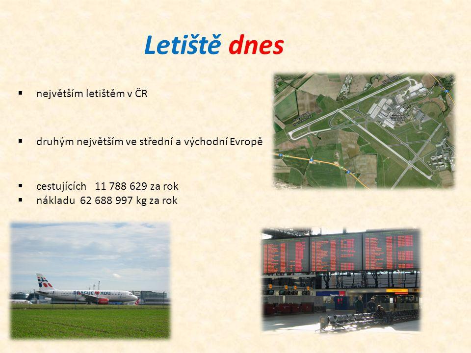 Letiště dnes  největším letištěm v ČR  druhým největším ve střední a východní Evropě  cestujících 11 788 629 za rok  nákladu 62 688 997 kg za rok