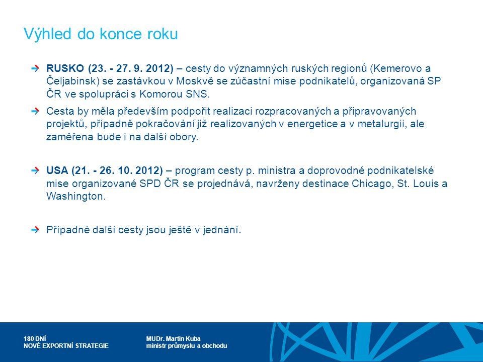 MUDr. Martin Kuba ministr průmyslu a obchodu 180 DNÍ NOVÉ EXPORTNÍ STRATEGIE Výhled do konce roku RUSKO (23. - 27. 9. 2012) – cesty do významných rusk