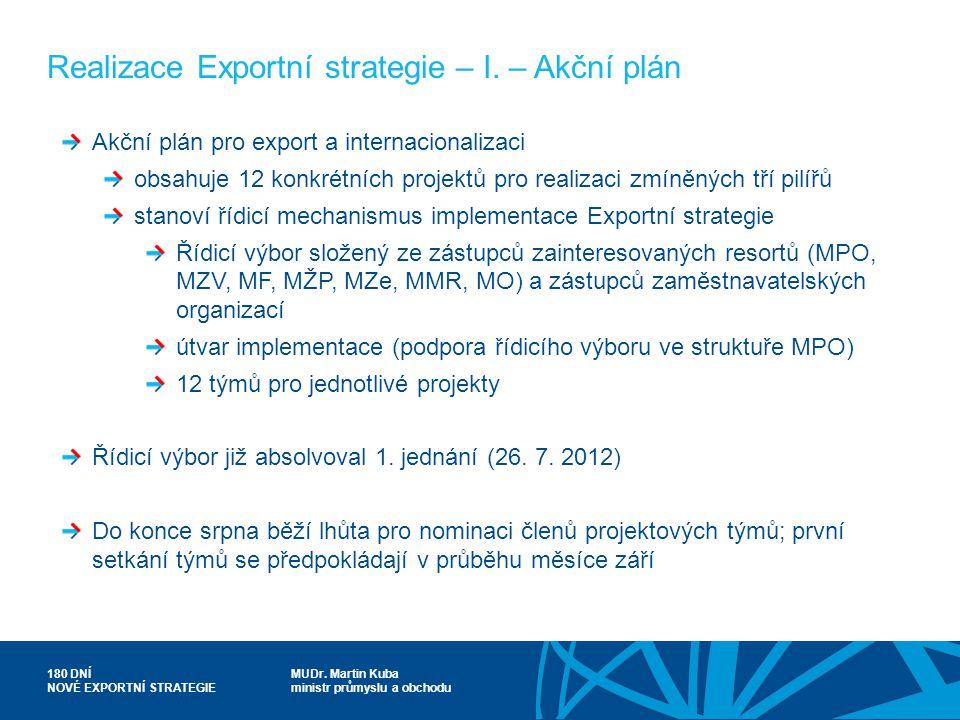 MUDr. Martin Kuba ministr průmyslu a obchodu 180 DNÍ NOVÉ EXPORTNÍ STRATEGIE Realizace Exportní strategie – I. – Akční plán Akční plán pro export a in