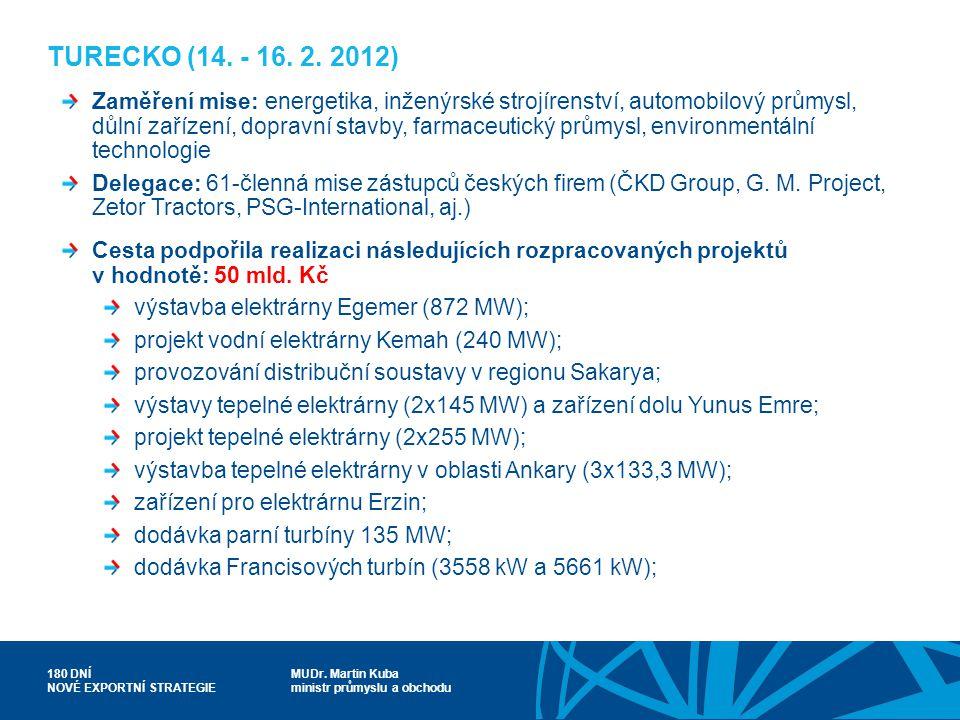 MUDr. Martin Kuba ministr průmyslu a obchodu 180 DNÍ NOVÉ EXPORTNÍ STRATEGIE TURECKO (14. - 16. 2. 2012) Zaměření mise: energetika, inženýrské strojír