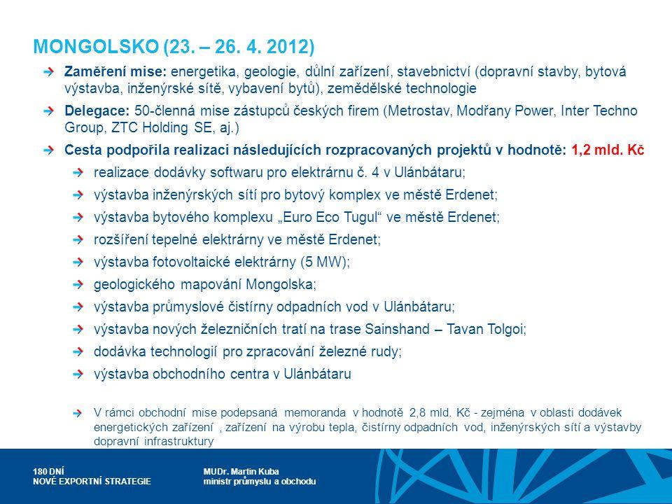 MUDr. Martin Kuba ministr průmyslu a obchodu 180 DNÍ NOVÉ EXPORTNÍ STRATEGIE MONGOLSKO (23. – 26. 4. 2012) Zaměření mise: energetika, geologie, důlní