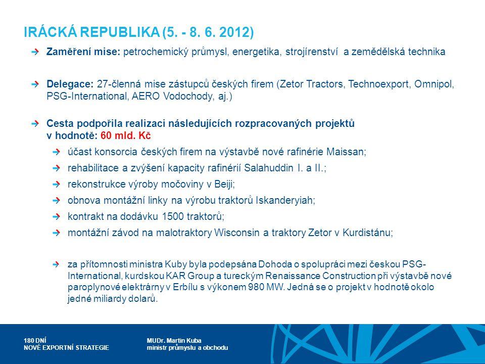 MUDr. Martin Kuba ministr průmyslu a obchodu 180 DNÍ NOVÉ EXPORTNÍ STRATEGIE IRÁCKÁ REPUBLIKA (5. - 8. 6. 2012) Zaměření mise: petrochemický průmysl,