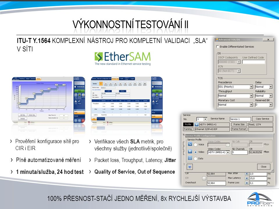 """› Plně automatizované měření › 1 minuta/služba, 24 hod test ITU-T Y.1564 KOMPLEXNÍ NÁSTROJ PRO KOMPLETNÍ VALIDACI """"SLA V SÍTI › Prověření konfigurace sítě pro CIR i EIR › Verifikace všech SLA metrik, pro všechny služby (jednotlivě/společně) › Packet loss, Troughput, Latency, Jitter › Quality of Service, Out of Sequence 100% PŘESNOST-STAČÍ JEDNO MĚŘENÍ, 8 X RYCHLEJŠÍ VÝSTAVBA"""