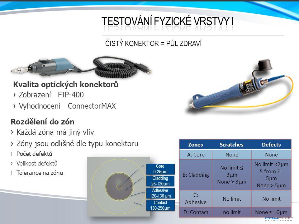 ČISTÝ KONEKTOR = PŮL ZDRAVÍ Core 0-25µm Core 0-25µm Contact 130-250µm Contact 130-250µm Adhesive 120-130 µm Adhesive 120-130 µm Cladding 25-120µm Clad