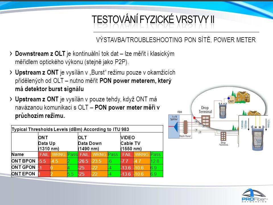 """› Downstream z OLT je kontinuální tok dat – lze měřit i klasickým měřidlem optického výkonu (stejně jako P2P). › Upstream z ONT je vysílán v """"Burst"""" r"""