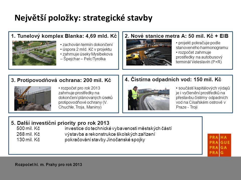 Největší položky: strategické stavby Rozpočet hl. m.