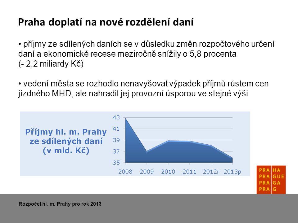 Praha doplatí na nové rozdělení daní Rozpočet hl. m. Prahy pro rok 2013 • příjmy ze sdílených daních se v důsledku změn rozpočtového určení daní a eko