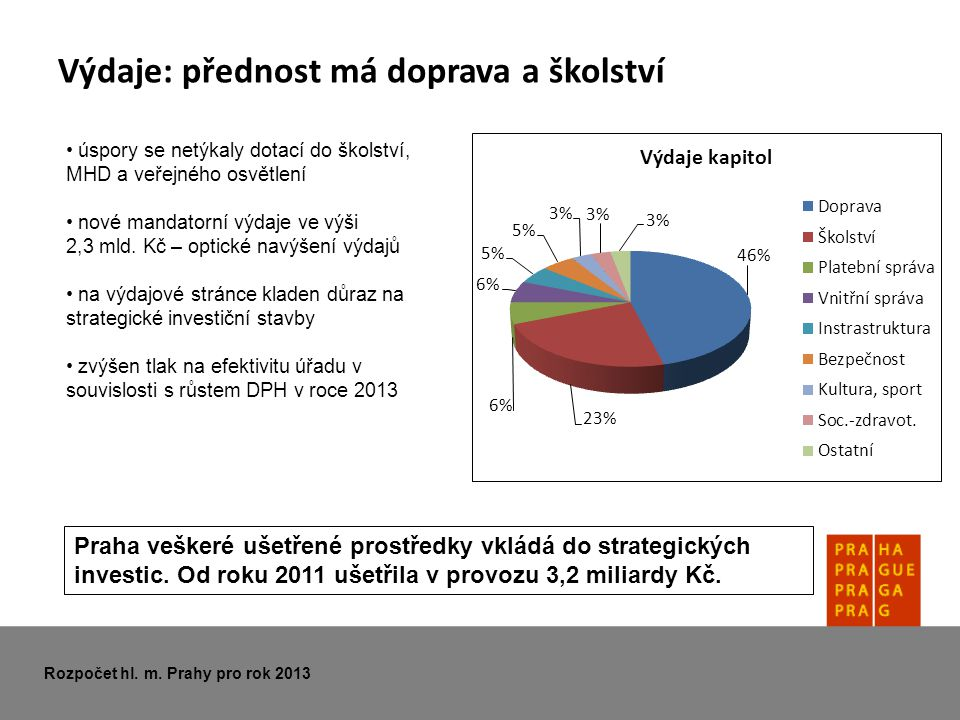 Výdaje: přednost má doprava a školství Rozpočet hl. m. Prahy pro rok 2013 • úspory se netýkaly dotací do školství, MHD a veřejného osvětlení • nové ma