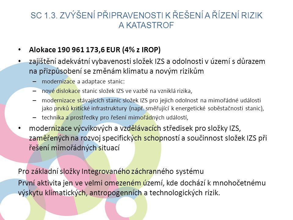 • Alokace 190 961 173,6 EUR (4% z IROP) • zajištění adekvátní vybavenosti složek IZS a odolnosti v území s důrazem na přizpůsobení se změnám klimatu a novým rizikům – modernizace a adaptace stanic: – nové dislokace stanic složek IZS ve vazbě na vzniklá rizika, – modernizace stávajících stanic složek IZS pro jejich odolnost na mimořádné události jako prvků kritické infrastruktury (např.