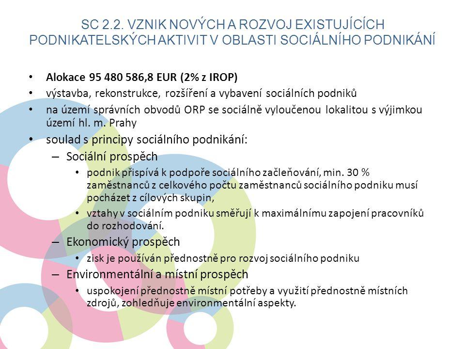 • Alokace 95 480 586,8 EUR (2% z IROP) • výstavba, rekonstrukce, rozšíření a vybavení sociálních podniků • na území správních obvodů ORP se sociálně vyloučenou lokalitou s výjimkou území hl.