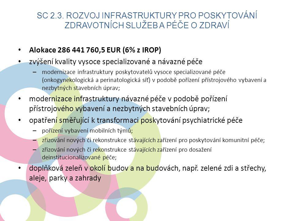 • Alokace 286 441 760,5 EUR (6% z IROP) • zvýšení kvality vysoce specializované a návazné péče – modernizace infrastruktury poskytovatelů vysoce specializované péče (onkogynekologická a perinatologická síť) v podobě pořízení přístrojového vybavení a nezbytných stavebních úprav; • modernizace infrastruktury návazné péče v podobě pořízení přístrojového vybavení a nezbytných stavebních úprav; • opatření směřující k transformaci poskytování psychiatrické péče – pořízení vybavení mobilních týmů; – zřizování nových či rekonstrukce stávajících zařízení pro poskytování komunitní péče; – zřizování nových či rekonstrukce stávajících zařízení pro dosažení deinstitucionalizované péče; • doplňková zeleň v okolí budov a na budovách, např.