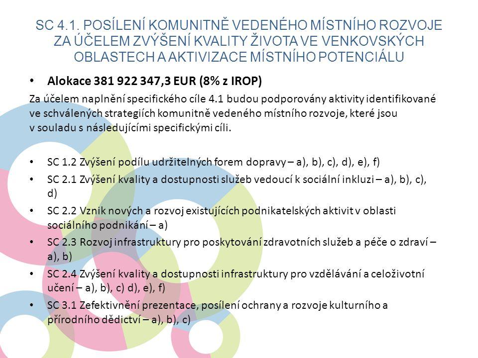 • Alokace 381 922 347,3 EUR (8% z IROP) Za účelem naplnění specifického cíle 4.1 budou podporovány aktivity identifikované ve schválených strategiích komunitně vedeného místního rozvoje, které jsou v souladu s následujícími specifickými cíli.