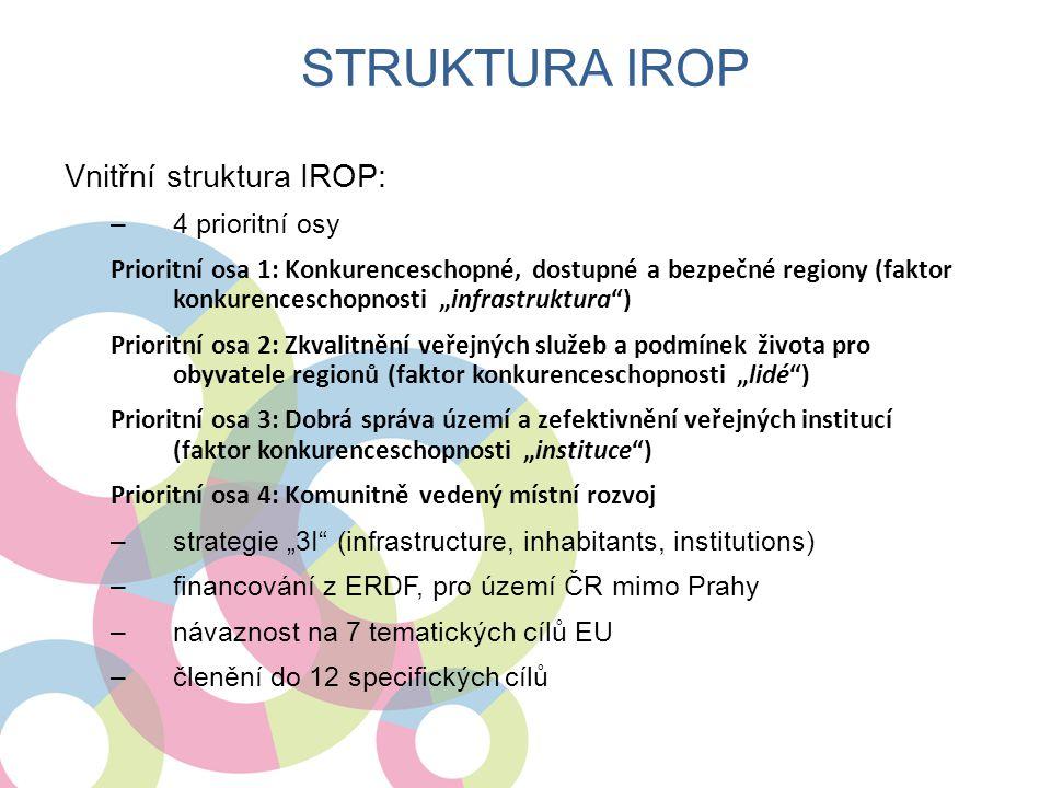 """Vnitřní struktura IROP: –4 prioritní osy Prioritní osa 1: Konkurenceschopné, dostupné a bezpečné regiony (faktor konkurenceschopnosti """"infrastruktura ) Prioritní osa 2: Zkvalitnění veřejných služeb a podmínek života pro obyvatele regionů (faktor konkurenceschopnosti """"lidé ) Prioritní osa 3: Dobrá správa území a zefektivnění veřejných institucí (faktor konkurenceschopnosti """"instituce ) Prioritní osa 4: Komunitně vedený místní rozvoj –strategie """"3I (infrastructure, inhabitants, institutions) –financování z ERDF, pro území ČR mimo Prahy –návaznost na 7 tematických cílů EU –členění do 12 specifických cílů STRUKTURA IROP"""