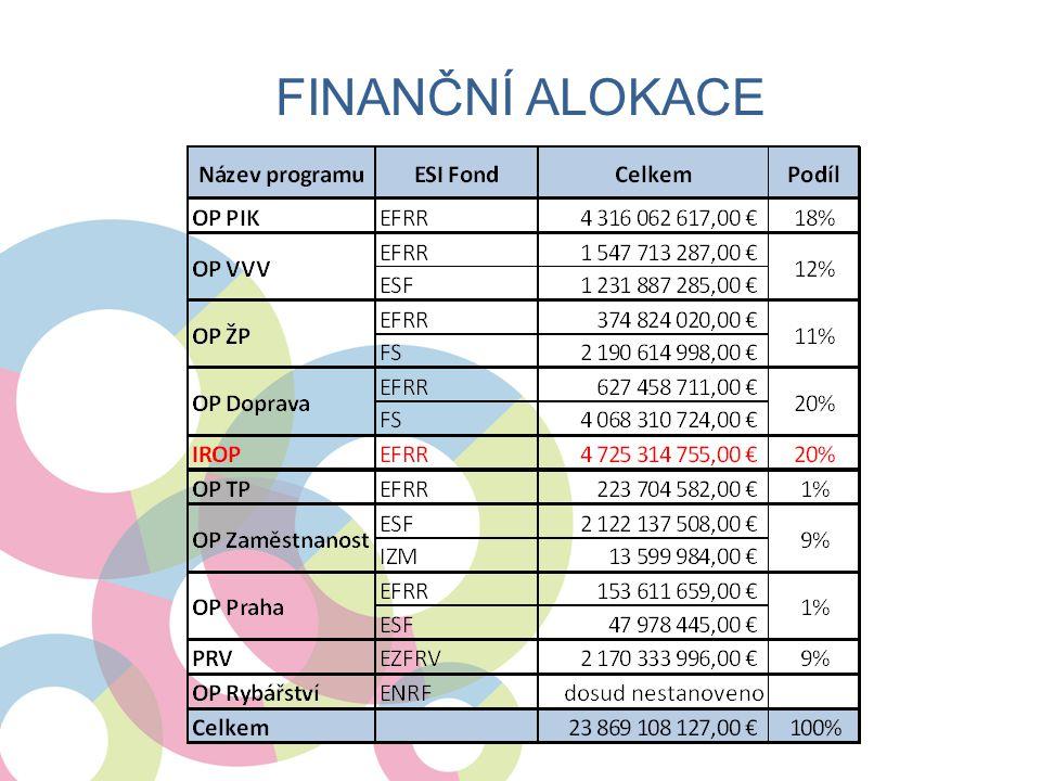 Celková alokace i s národním kofinancováním • cca 137 mld.