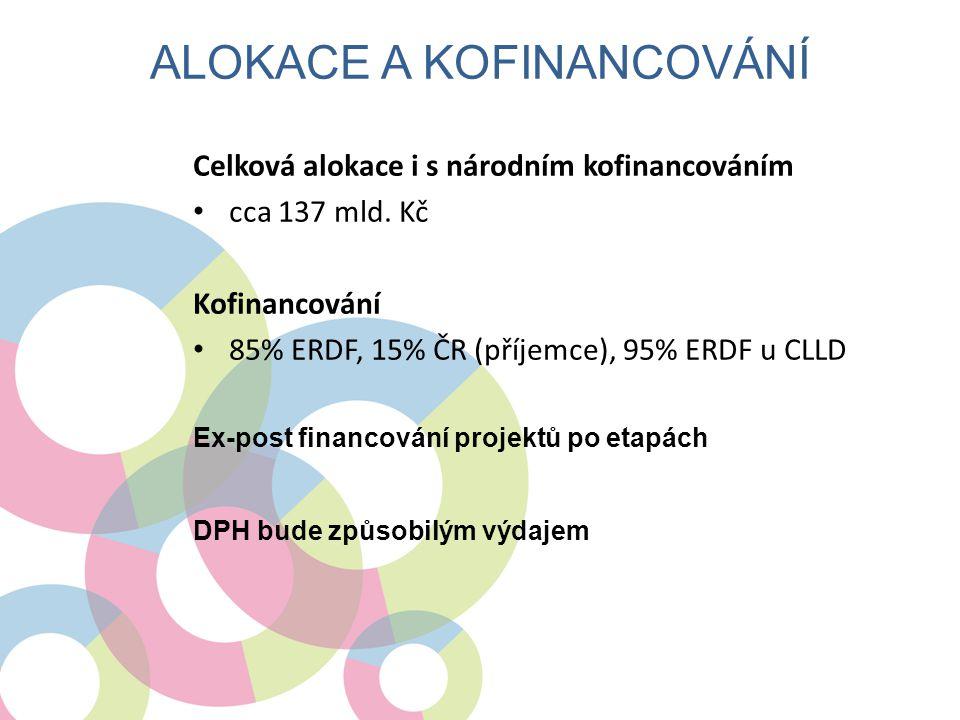 • Alokace 954 805 868,2 EUR (20% z IROP) • rekonstrukce, modernizace, popř.