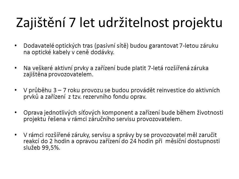 Zajištění 7 let udržitelnost projektu • Dodavatelé optických tras (pasivní sítě) budou garantovat 7-letou záruku na optické kabely v ceně dodávky. • N