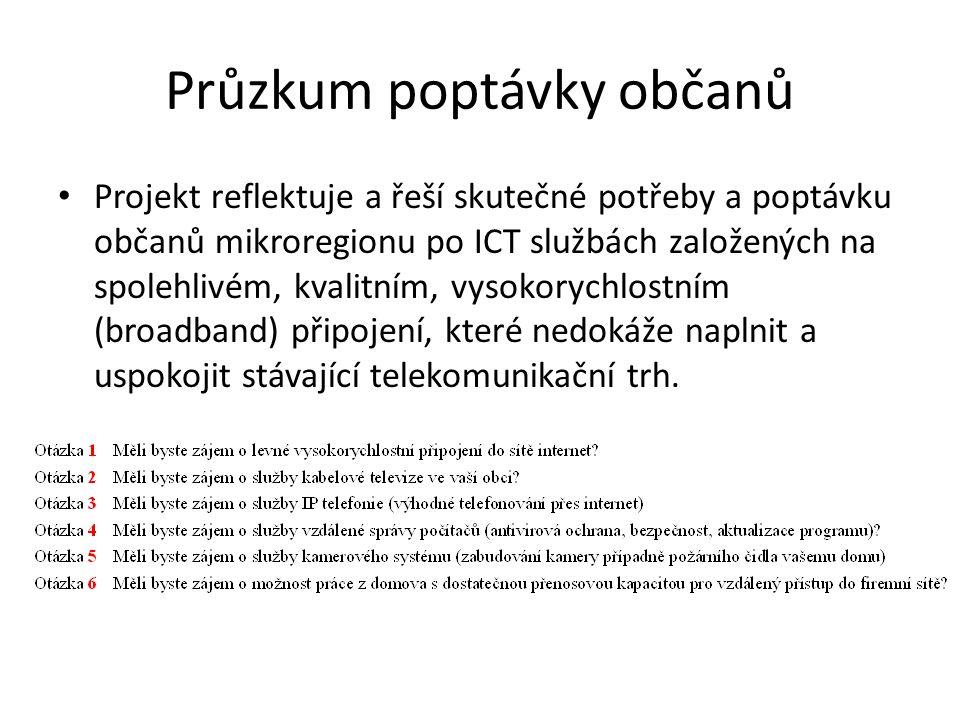 Průzkum poptávky občanů • Projekt reflektuje a řeší skutečné potřeby a poptávku občanů mikroregionu po ICT službách založených na spolehlivém, kvalitním, vysokorychlostním (broadband) připojení, které nedokáže naplnit a uspokojit stávající telekomunikační trh.