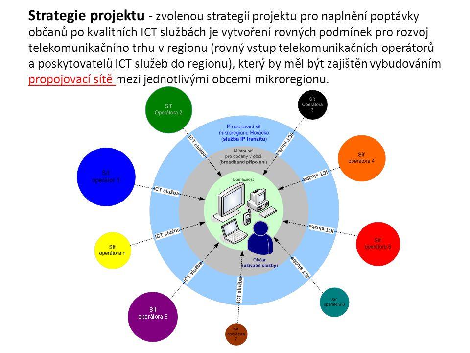 Strategie projektu - zvolenou strategií projektu pro naplnění poptávky občanů po kvalitních ICT službách je vytvoření rovných podmínek pro rozvoj telekomunikačního trhu v regionu (rovný vstup telekomunikačních operátorů a poskytovatelů ICT služeb do regionu), který by měl být zajištěn vybudováním propojovací sítě mezi jednotlivými obcemi mikroregionu.
