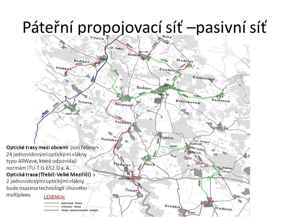 Páteřní propojovací síť –pasivní síť Optické trasy mezi obcemi jsou řešeny 24 jednovidovými optickými vlákny typu AllWave, které odpovídají normám ITU-T G.652.D a.