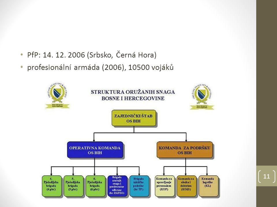 • PfP: 14. 12. 2006 (Srbsko, Černá Hora) • profesionální armáda (2006), 10500 vojáků 11