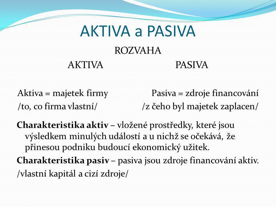 AKTIVA a PASIVA ROZVAHA AKTIVA PASIVA Aktiva = majetek firmy Pasiva = zdroje financování /to, co firma vlastní/ /z čeho byl majetek zaplacen/ Charakteristika aktiv – vložené prostředky, které jsou výsledkem minulých událostí a u nichž se očekává, že přinesou podniku budoucí ekonomický užitek.