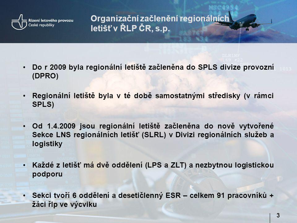 Organizační začlenění regionálních letišť v ŘLP ČR, s.p. 3 •Do r 2009 byla regionální letiště začleněna do SPLS divize provozní (DPRO) •Regionální let