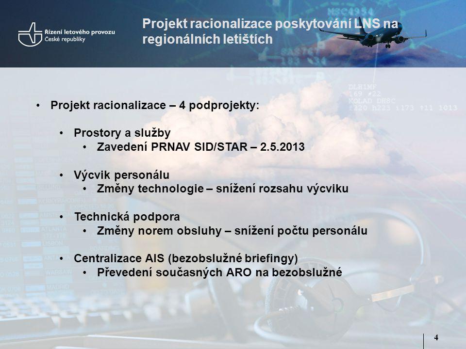 Projekt racionalizace poskytování LNS na regionálních letištích 4 •Projekt racionalizace – 4 podprojekty: •Prostory a služby •Zavedení PRNAV SID/STAR