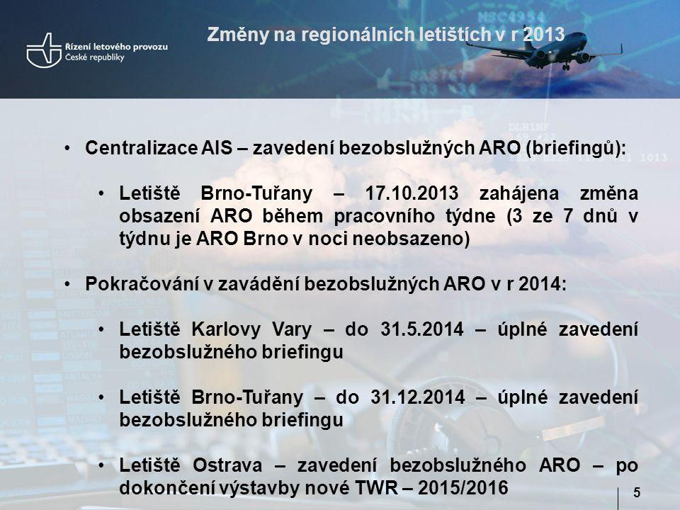 Změny na regionálních letištích v r 2013 5 •Centralizace AIS – zavedení bezobslužných ARO (briefingů): •Letiště Brno-Tuřany – 17.10.2013 zahájena změn