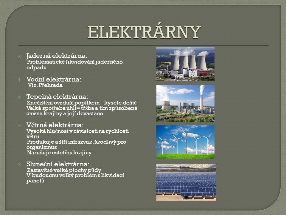  Jaderná elektrárna: Problematické likvidování jaderného odpadu.  Vodní elektrárna: Viz. P ř ehrada  Tepelná elektrárna: Zne č išt ě ní ovzduší pop
