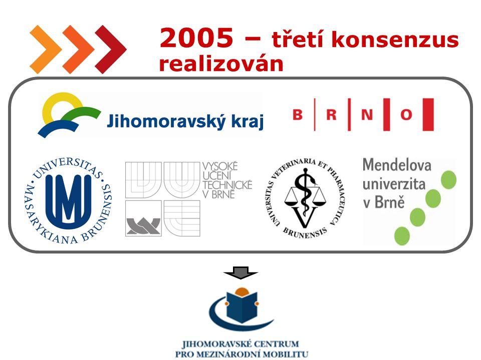 10 2005 – třetí konsenzus realizován