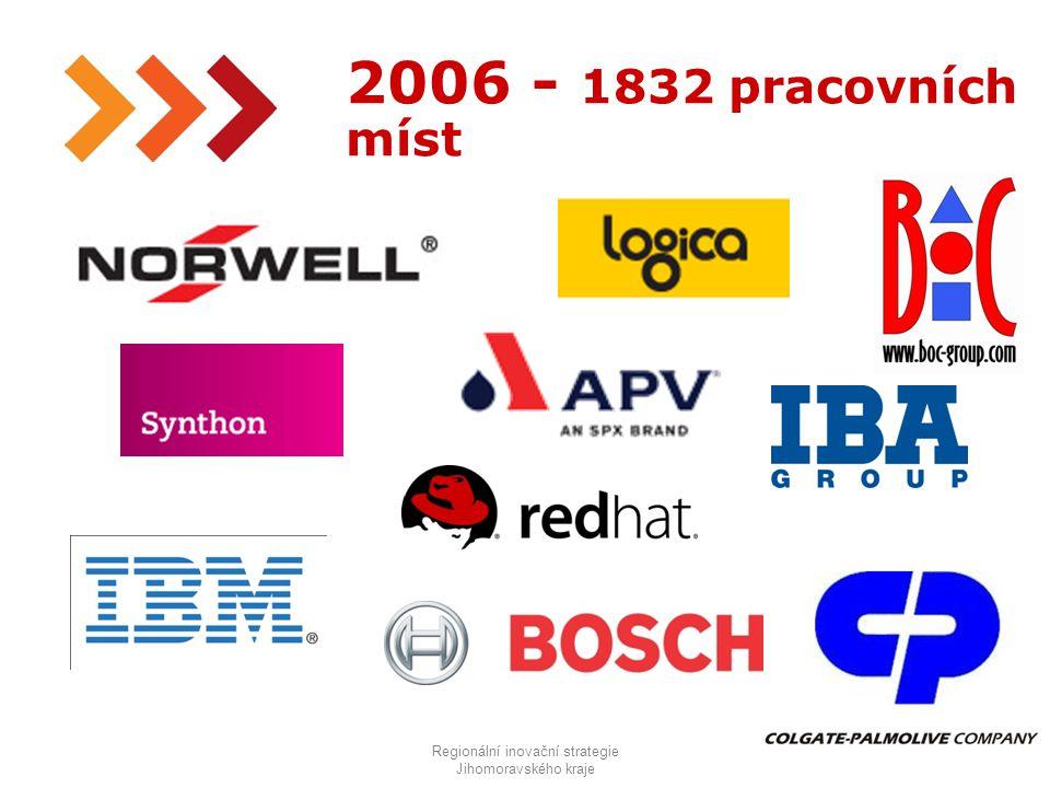 12 2006 - 1832 pracovních míst Regionální inovační strategie Jihomoravského kraje