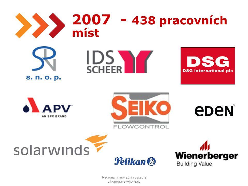 14 2007 - 438 pracovních míst Regionální inovační strategie Jihomoravského kraje