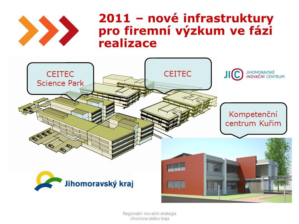 24 2011 – nové infrastruktury pro firemní výzkum ve fázi realizace Regionální inovační strategie Jihomoravského kraje CEITEC Science Park CEITEC Kompetenční centrum Kuřim